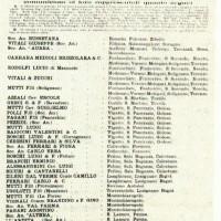 Campagna 1943.